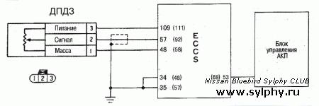 Регулировка положения датчика Дросельной заслонки и датчика вкл./выкл. ДЗ  TPS (Throttle Position Sensor)