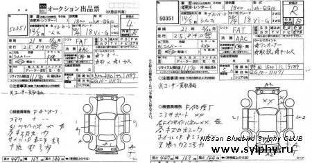 Отзыв о Nissan Bluebird Sylphy