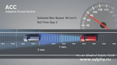 Система адаптивной оценки контроля управления автомобилем - Adaptive Cruise Control