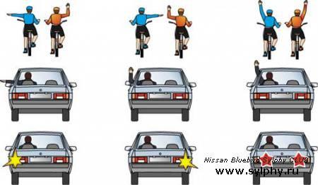 Сигналы поворотов для автомобилей, велосипедистов, мотоциклистов и ручная демонстрация