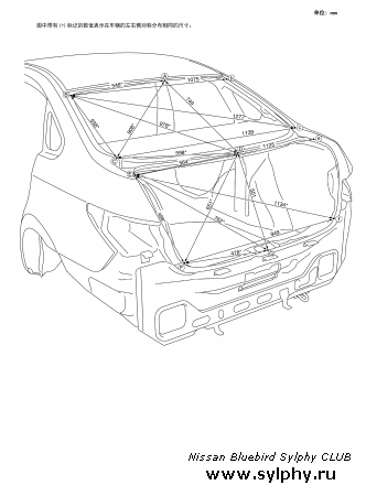 Размеры (геометрия) кузова Sylphy G11