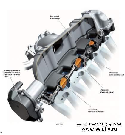 Причины нехарактерных шумов двигателя